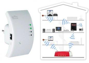 WiFi hatótávolság-növelő otthonra, irodába